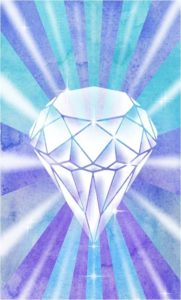 Awaken the Inner Light, ThetaHealing, Multidimensional living